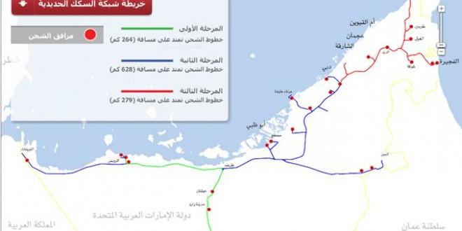 الاتحاد للقطارات تنقل 5 ملايين طن سنوياً من كسارات بن لاحج في الطويين بالفجيرة